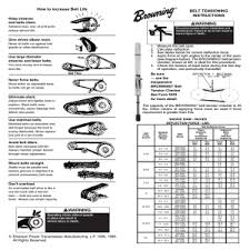 V Belt Tension Chart Belts Clutches And Brakes