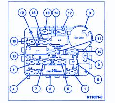 lincoln continental 3 8 liter v6 1994 main fuse box block circuit lincoln continental 3 8 liter v6 1994 main fuse box block circuit breaker diagram