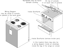 oven stove range and cooktop parts and controls chapter 3 oven stove and range plate and wiring diagram location