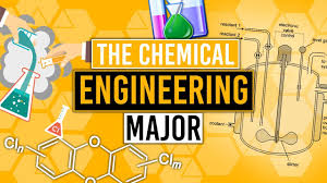 Reactor Design For Chemical Engineers Pdf What Is Chemical Engineering