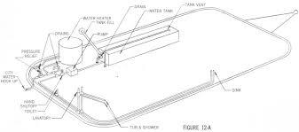 way wiring schematic images rv trailer battery wiring diagram 1996 dodge ram trailer brake wiring
