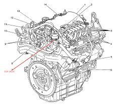 2003 buick rendezvous engine diagram wiring schematics diagram buick enclave engine diagram wiring diagram for you u2022 2005 buick rendezvous engine diagram 2003 buick rendezvous engine diagram