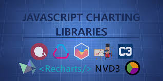 Nvd3 Radar Chart 9 Best Javascript Charting Libraries By Dashmagazine