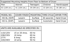 lexan series warm air hand dryers click diagram for enlargement