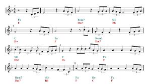 ed sheeran sheet music perfect symphony ed sheeran sheet music guitar chords easy music