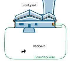 planning dog fence gutter layout