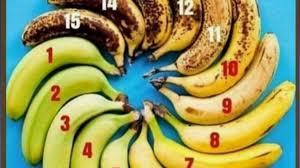 The Perfect Banana Ripeness Chart