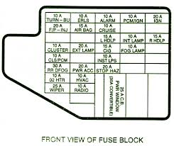 2001 chevy truck fuse box wiring diagrams awesome 2001 chevy silverado fuse diagram simple wiring 2001 ford focus fuse box 2001 chevy truck fuse box