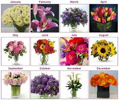 types of flowers in bouquets. find out which flowers are in season during your wedding month. for my boquet i types of bouquets l