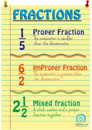 Everyday Math 4 Unit 3 Ms Murrays Fourth Grade