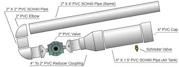 how to make a pneumatic sprinkler valve electric solenoid valve combustion potato gun diagram