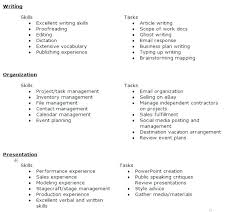Job Skills For Resume Delectable Job Skill List For Resume Fast Lunchrock Co Examples Students Skills