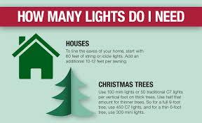 how to christmas lights the home