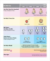 7 Newborn Baby Growth Chart Templates Free Sample