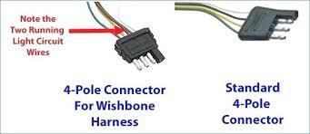 7 pin trailer wiring wiring diagram 5 Wire Plug Diagram 4 Pin Trailer Plug Wiring Diagram