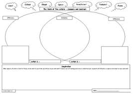 Art Venn Diagram Venn Diagram Compare And Contrast 2 Artists By Abaproductions Tpt
