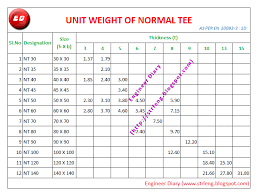 Engineer Diary Unit Weight Of Normal Tee