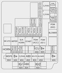 hyundai elantra 2014 2016 fuse box diagram auto genius hyundai elantra fuse box engine compartment
