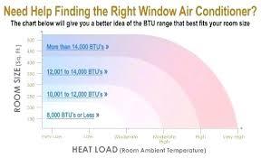 Air Conditioner Btu Chart Sharonhan Co