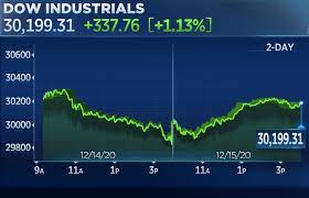 Stock market today: Dow jumps more than ...