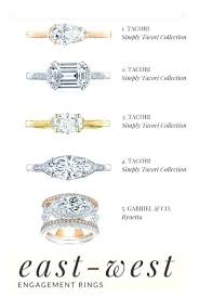 Engagement Ring Styles Smacna Info