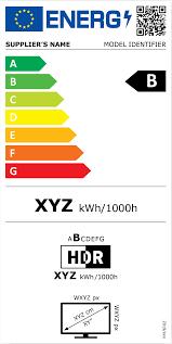 Нови етикети за енергийна ефективност - подробно обяснение