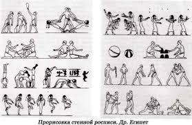 Реферат Горбачёва К Цирк жизнь воздушная гимнастика В  Стенная роспись Египет