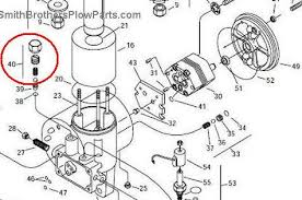 fisher minute mount plow wiring schematic wiring diagrams fisher minute mount plow wiring diagram discover your