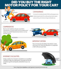 affordable car insurance dayton ohio tips guide