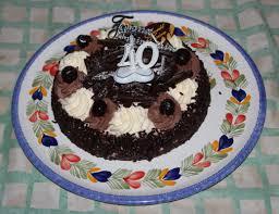Birthday Wikipedia