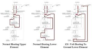 reliance water heater wiring diagram wiring diagram load ruud water heater wiring diagram wiring diagram id reliance water heater wiring diagram