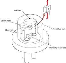 wiring diagram diode symbol wiring image wiring dvd laser diode wiring diagram dvd automotive wiring diagram on wiring diagram diode symbol