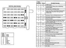 2005 ford e350 fuse box diagram 2005 image wiring 2003 ford e350 fuse box diagram 2003 auto wiring diagram schematic on 2005 ford e350 fuse