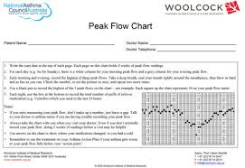 Pediatric Peak Flow Chart Peak Flow Chart National Asthma Council Australia