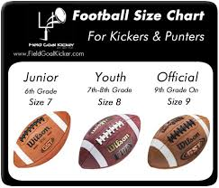 Football Sizes For Kickers Punters Join Learn Kick With