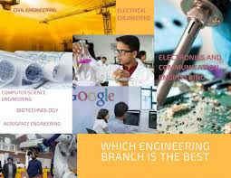 Biomedical Engineering Job Description Classy Which Is The Best Engineering Branch In 48