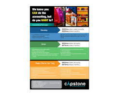 Tax Flyer Design Modern Personable Accounting Flyer Design For Capstone Tax