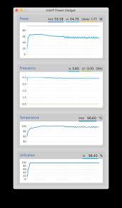 Intel Cpu Temperature Chart