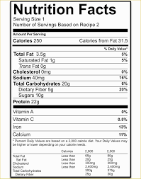 Nutrition Labels Template Free Blank Nutrition Label Template Of Federal Register Food