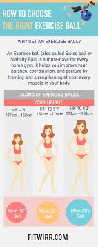 Body Ball Size Chart Exercise Ball Guide How To Choose The Right Size Ball