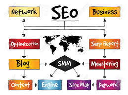 Seo Process Chart Seo Search Engine Optimization Process Flow Chart Business