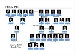Large Family Tree Template Free Sample Example Format Blank