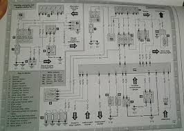 skoda engine diagrams skoda felicia wiring diagram skoda wiring diagrams online