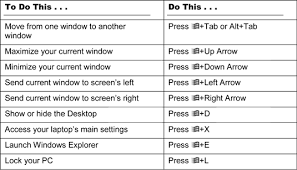 computer key board shortcuts windows 7 keyboard shortcuts dummies