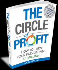 How To Turn Your Passion Into 1 Million Download This Free Book