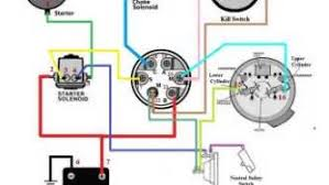 similiar cmc jack plate wiring keywords wiring diagram in addition gm pcm wiring together cmc jack plate