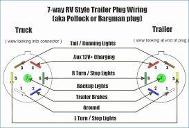 7 pin wiring adapter wire center \u2022  pin wiring order wire center u2022 rh rkstartup co 7 pin trailer adapter wiring diagram 13 pin to 7 pin adapter wiring diagram
