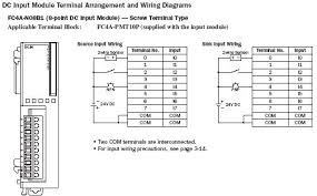 dry contact wiring diagram dry contact circuit diagram wiring Alarm Contact Wiring Diagrams kiln hardware dimensions and specifications future design controls dry contact wiring diagram (i0) indication alarm contact wiring diagram
