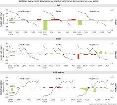Fx Markets Move On Surprise News Jpmorgan Chase Institute