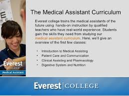 What Does A Medical Assistant Need To Know Part 1